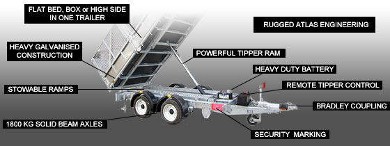 The Atlas tipper trailer - rugged - fully featured
